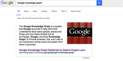 How the Google Knowledge Graph Impacts SEO   VONT