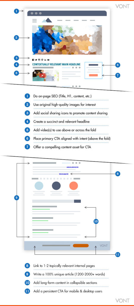 on-page-seo-conversion-optimization-infographic